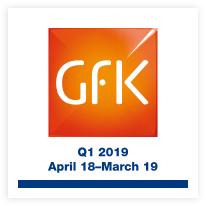 GfK Q1 2019 button