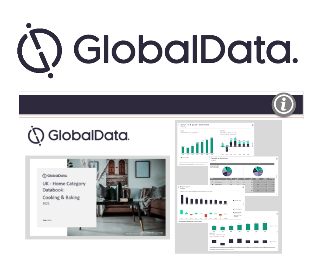 Globaldata launches new category data reports with forecasts to 2025